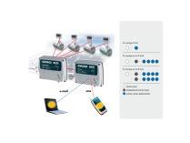 Система удалённого контроля топливом Piusi OCIO GSM на 2-4 резервуара арт. F00755G20