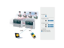 Система удалённого контроля топливом Piusi OCIO GSM на 5-8 резервуаров арт. F00755G40