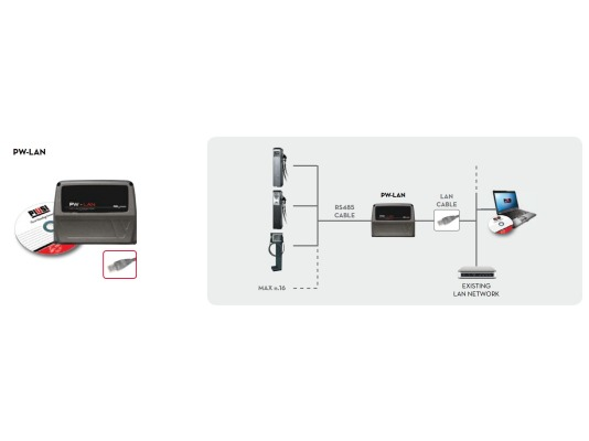 Piusi SELFSERVICE DESK и LAN-роутер F12710050