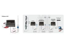 Piusi PWStation-Wi-Fi - устройство для создания сети Wi-Fi F12710090