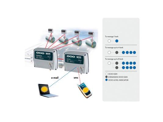 OCIO GSM - система удалённого контроля топливом