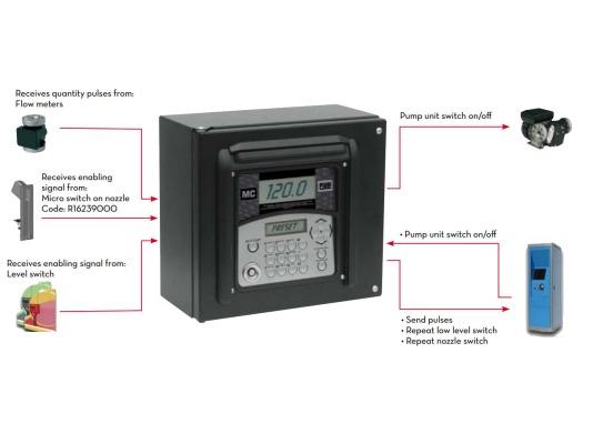 Piusi MC BOX PRESET F1398010A - панель управления с силовой электроникой для управления насосом