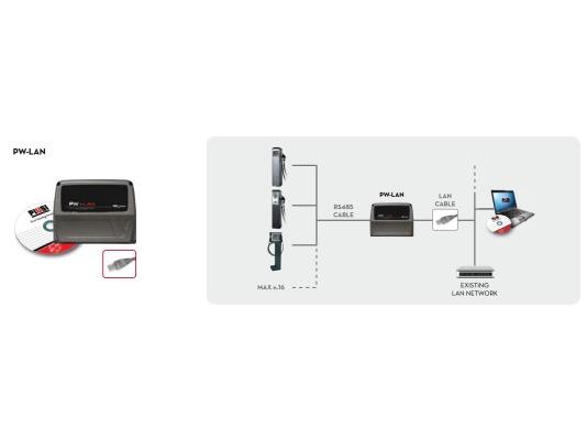 Piusi комплект программного обеспечения и роутера
